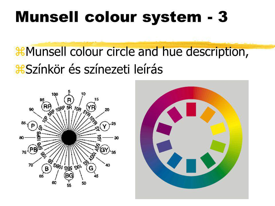 Munsell colour system - 3