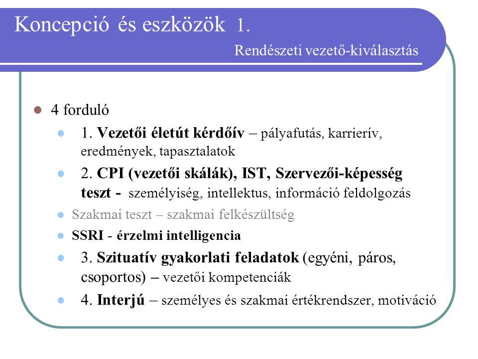 fbefd2d9dc6a Koncepció és eszközök 1. Rendészeti vezető-kiválasztás