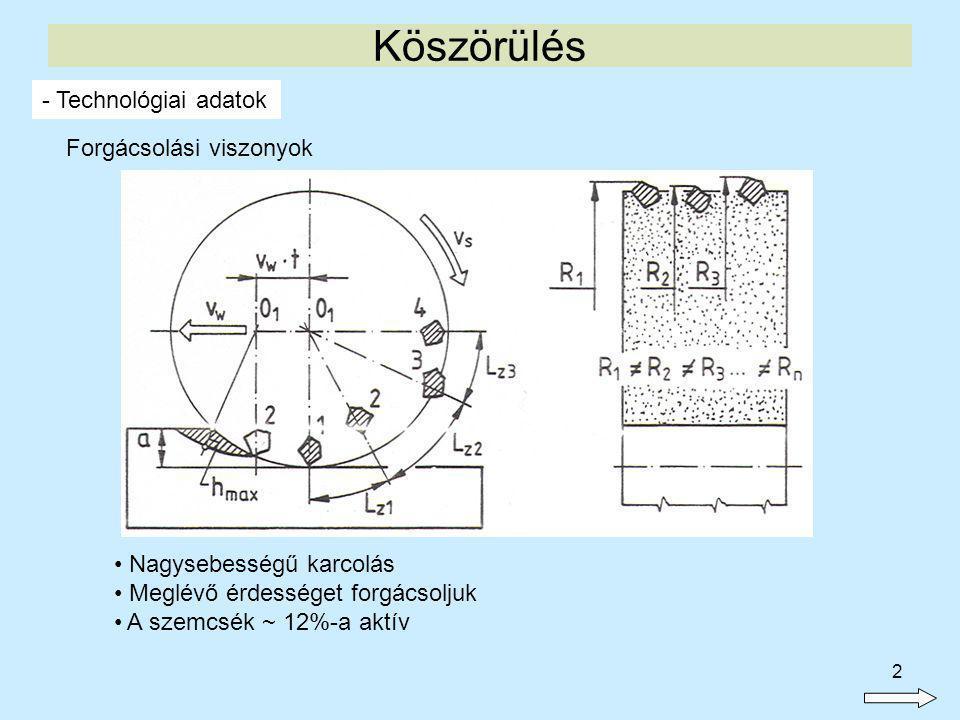 7f4208444 6. FORGÁCSOLÁS HATÁROZATLAN ÉLŰ SZERSZÁMMAL - ppt letölteni
