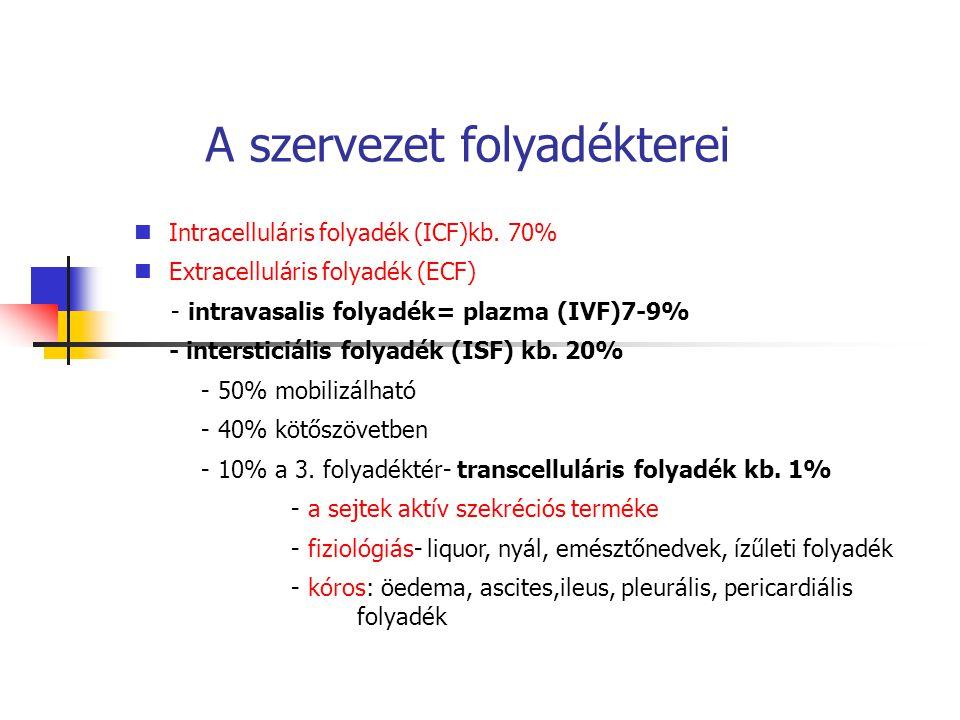 magas vérnyomás szimpatolitikumok)