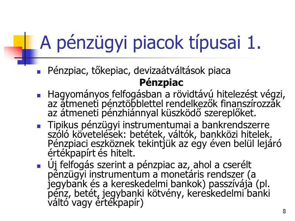 pénzügyi piac funkciói)