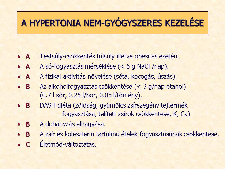 hipertónia patogenezise