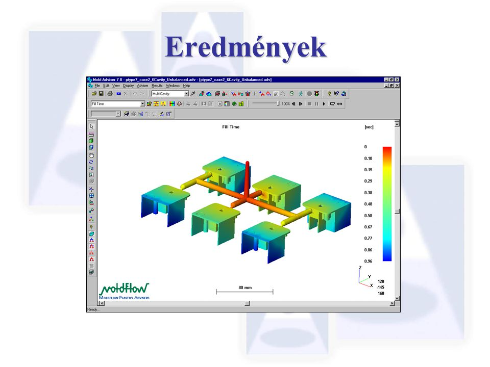 Eredmények The Fill of this 6 cavity layout is unbalanced.