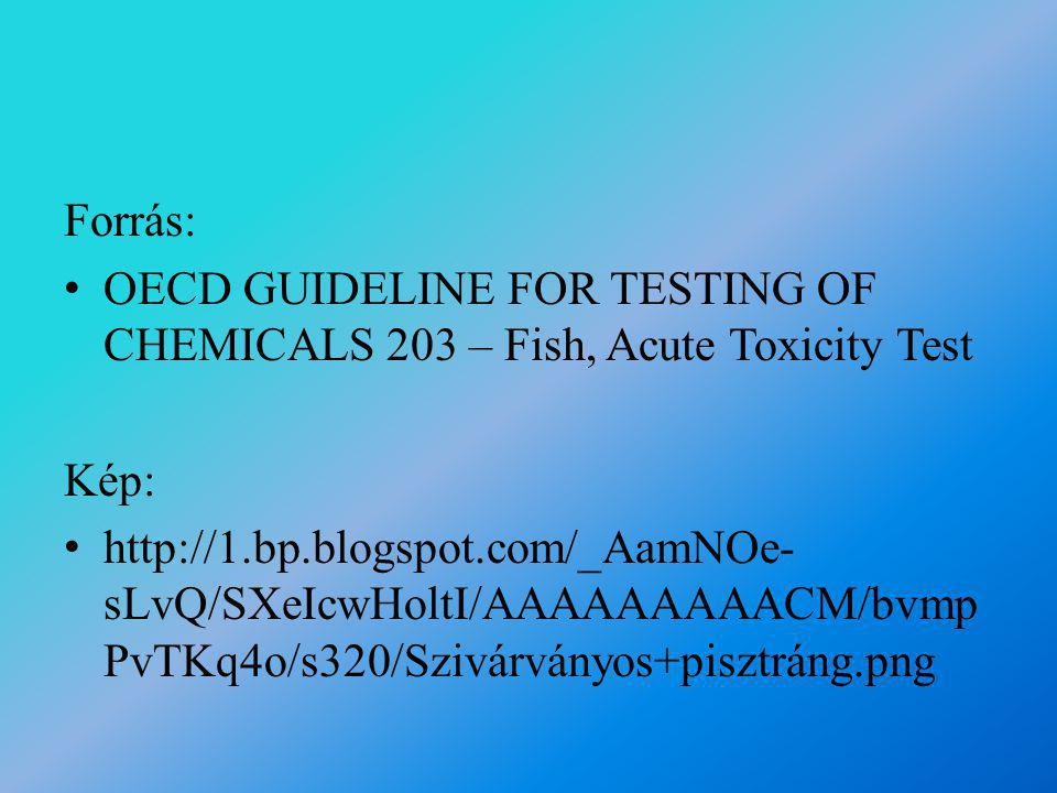 Forrás: OECD GUIDELINE FOR TESTING OF CHEMICALS 203 – Fish, Acute Toxicity Test. Kép: