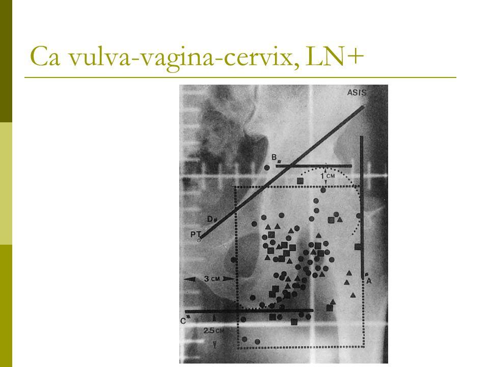 fiatal vulva képek