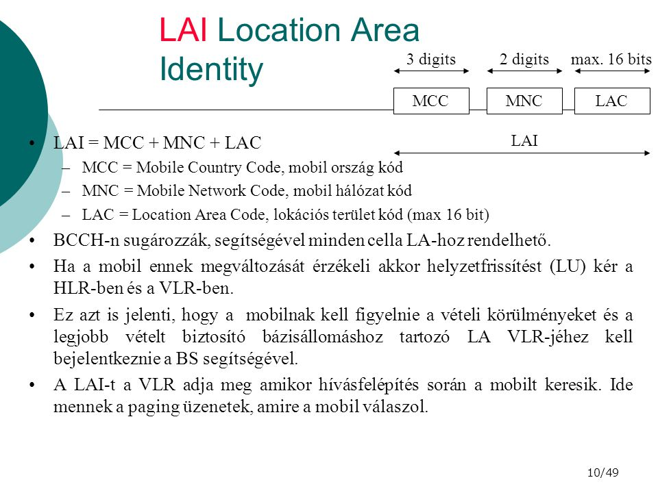 LAI Location Area Identity