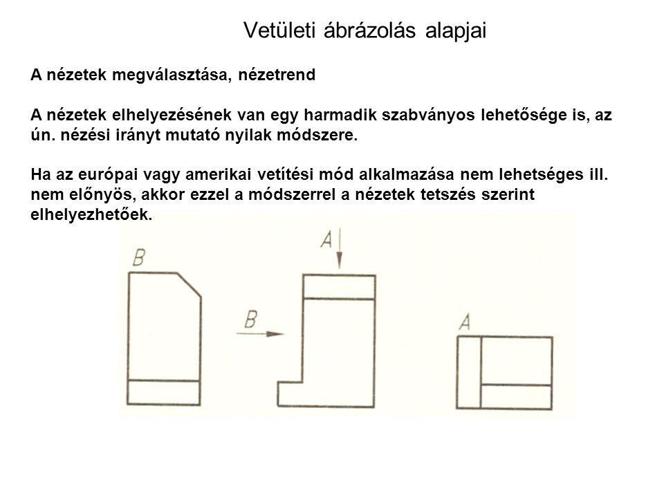 harmadik nézet)