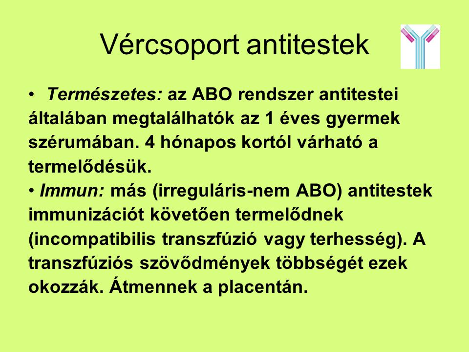 Vércsoport antitestek