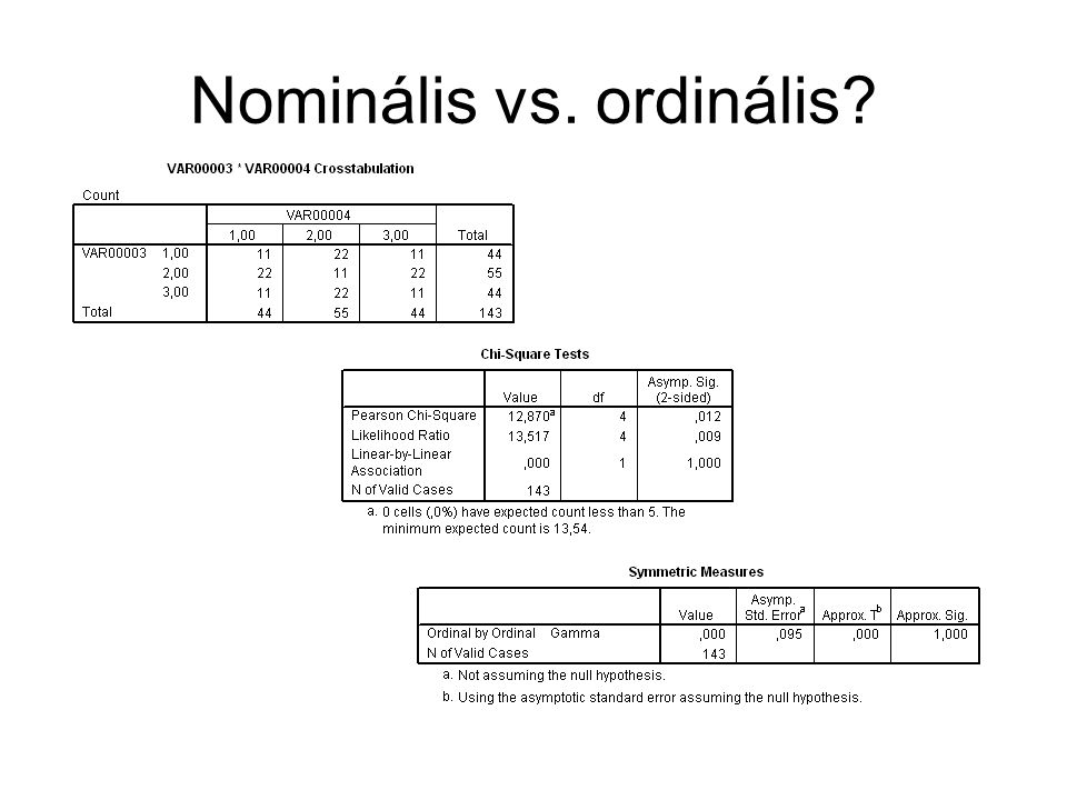 Nominális vs. ordinális