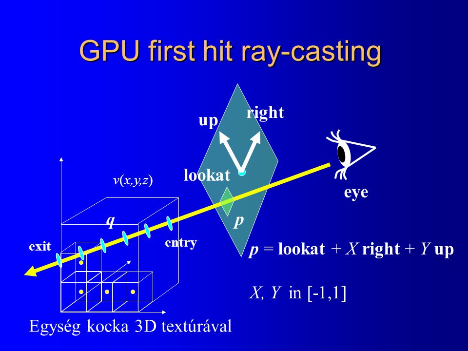 GPU first hit ray-casting