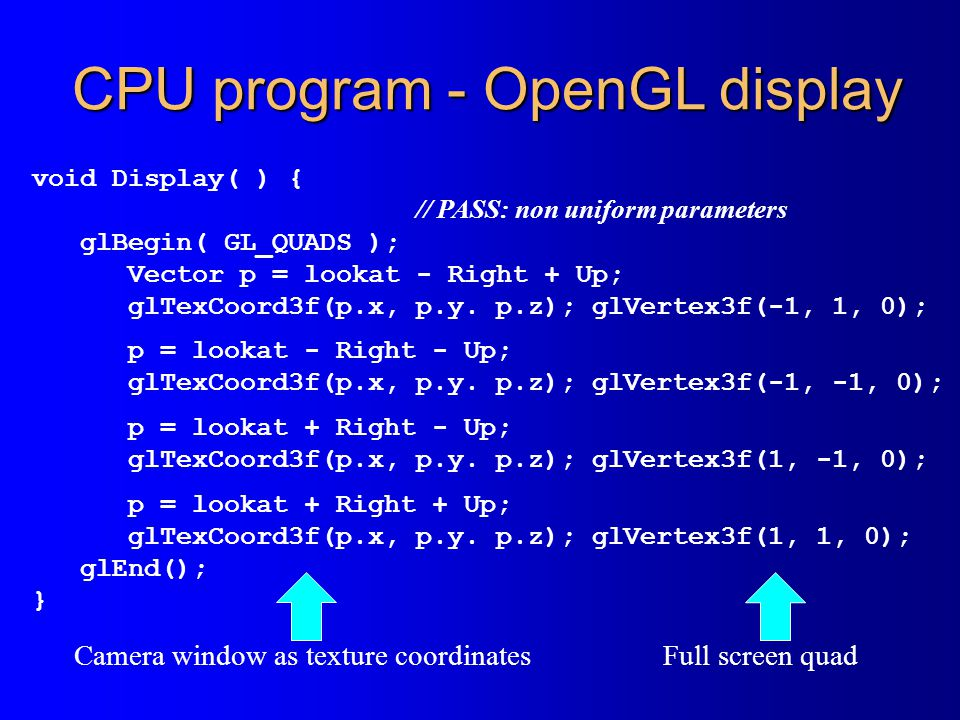 CPU program - OpenGL display