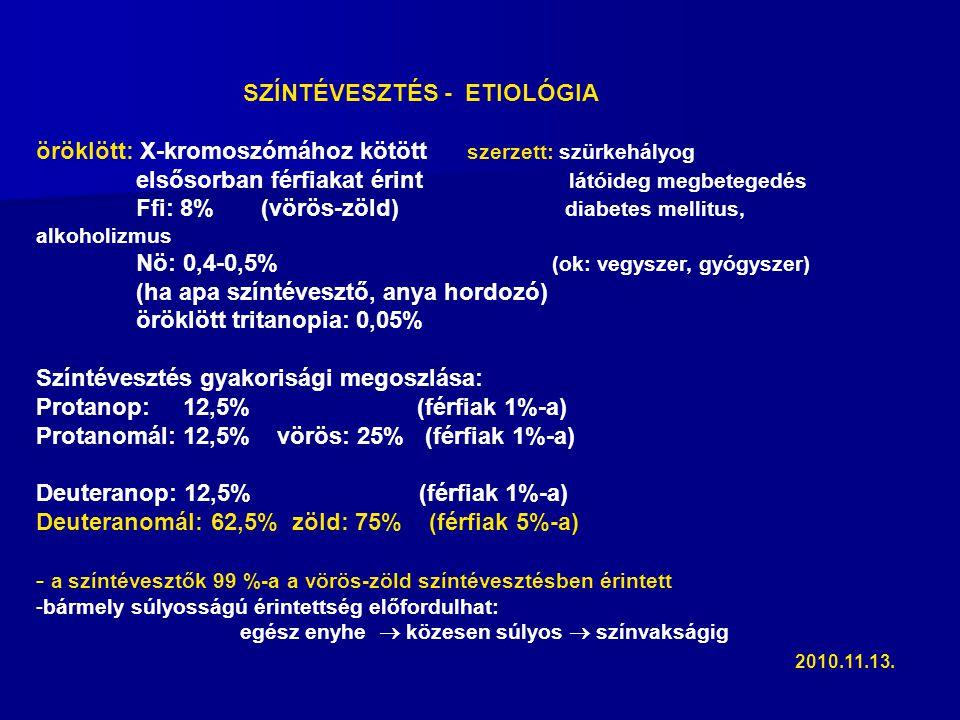 Színtévesztés és munkaalkalmasság - ppt letölteni 9c10a8ab91