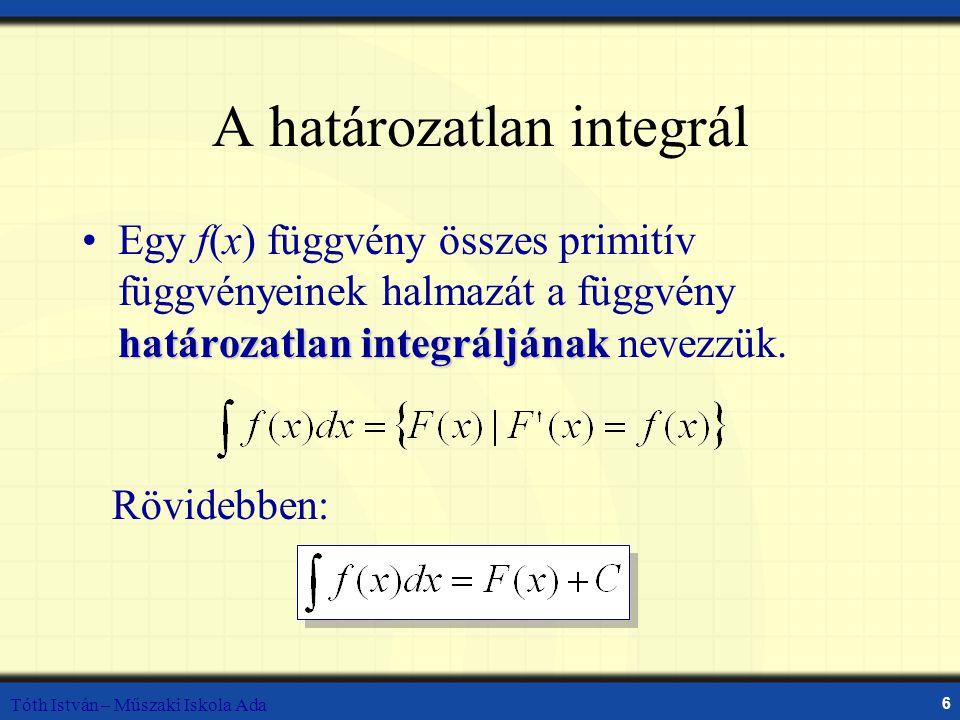 caa23de1b Határozatlan integrál - ppt letölteni