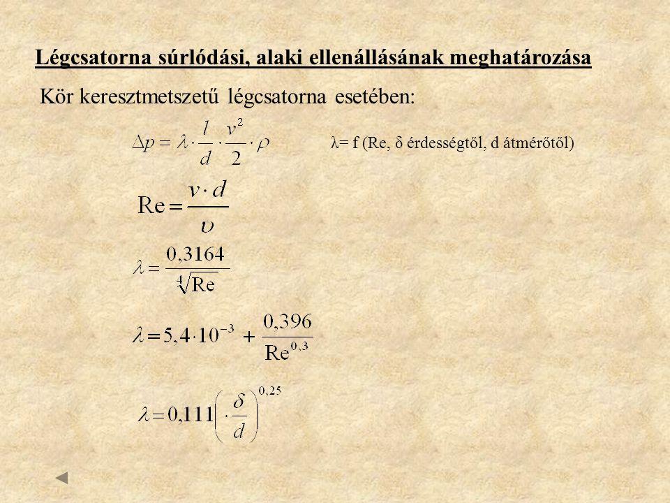Légcsatorna kalkulátor
