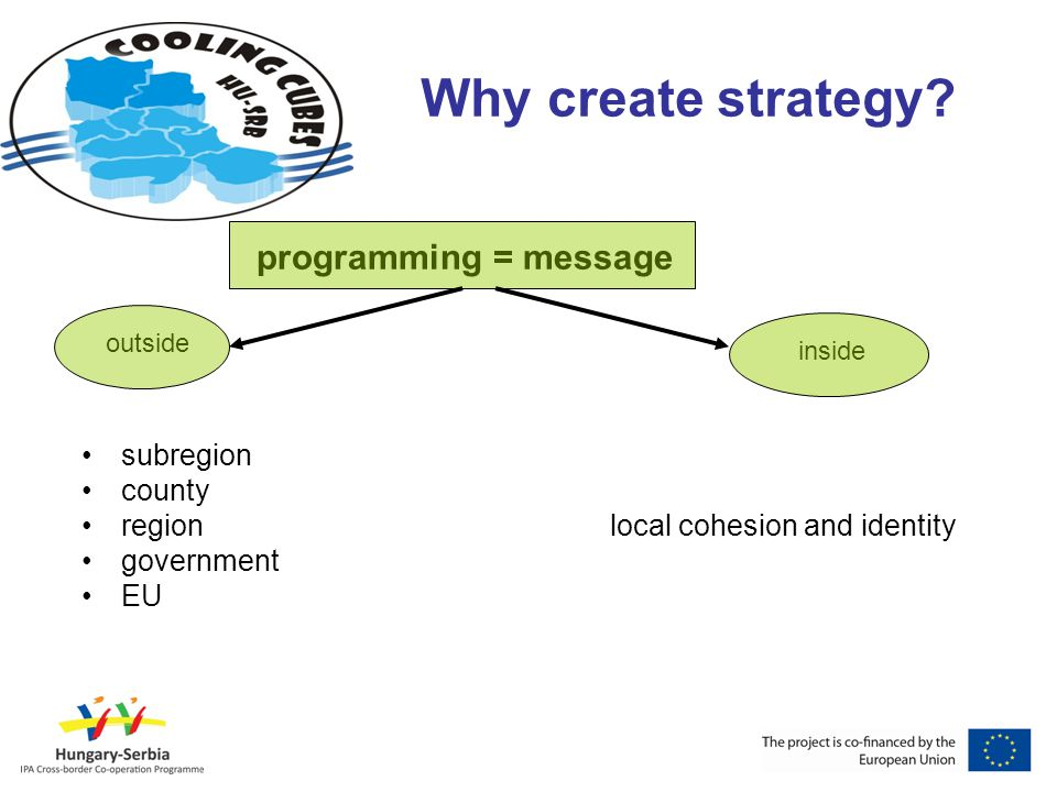 Why create strategy programming = message subregion county
