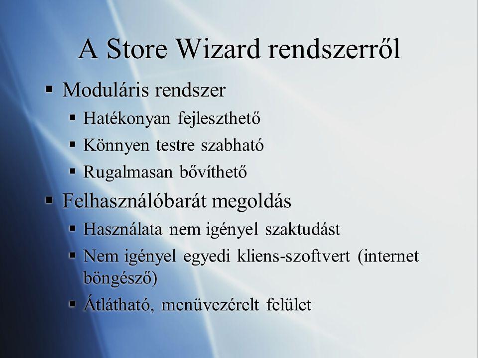 A StoreWizard webáruház bemutatása. 2 A Store Wizard rendszerről df3e7a3848