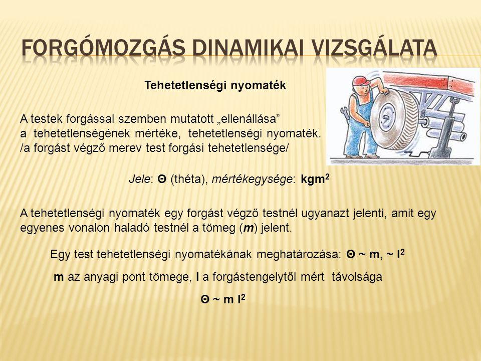 látás tehetetlensége)