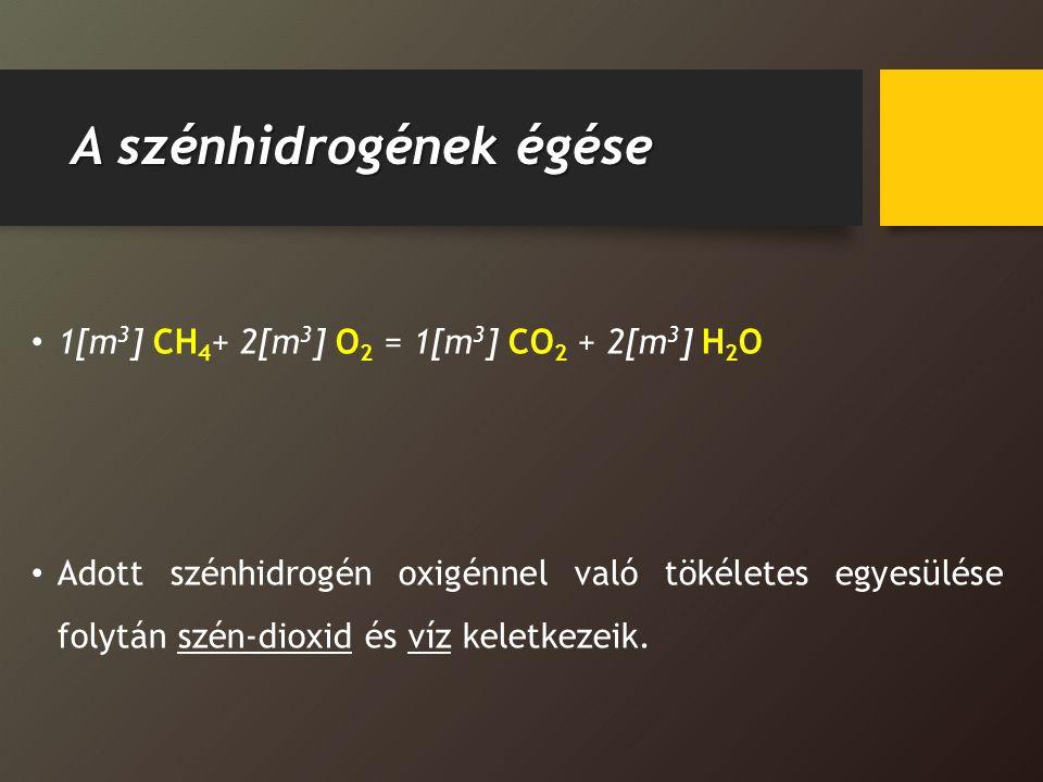 Szén-dioxid-egyenlet