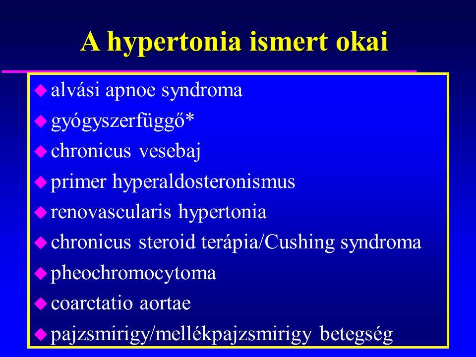 a hipertónia összes népi receptje magas vérnyomású érbetegség