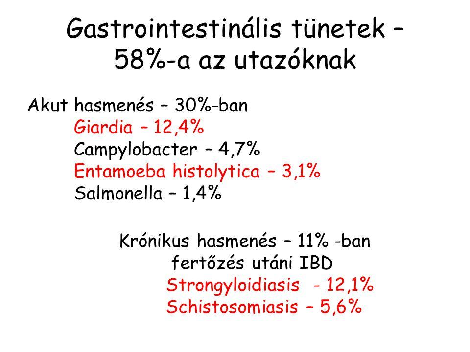 schistosomiasis kvalitatív vizsgálat