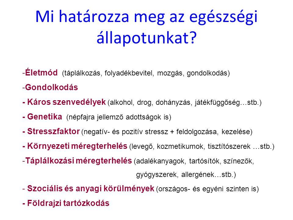 drogdohányzás kezelése blog Vitaly Melnikov leszokni a dohányzásról